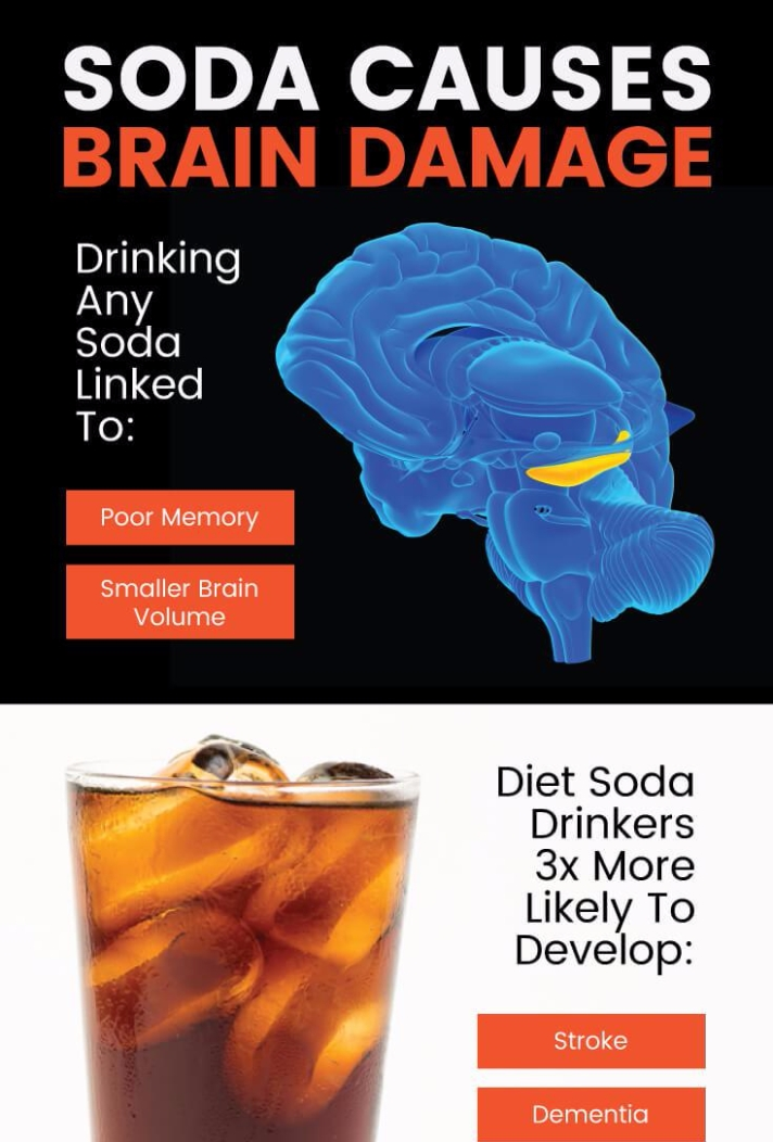 Diet Soda causes Brain Damage